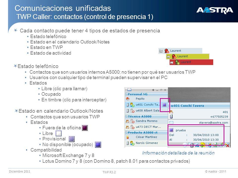 © Aastra - 2011 TWP R3.2 Diciembre 2011 Comunicaciones unificadas TWP Caller: contactos (control de presencia 1) Cada contacto puede tener 4 tipos de