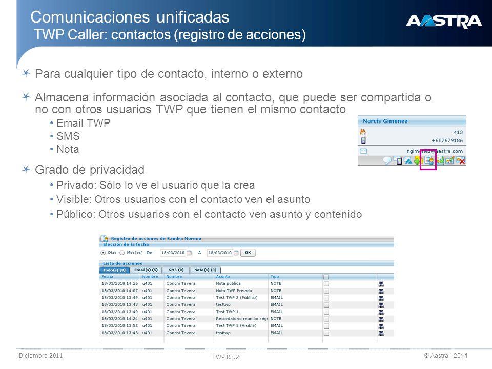 © Aastra - 2011 TWP R3.2 Diciembre 2011 Para cualquier tipo de contacto, interno o externo Almacena información asociada al contacto, que puede ser co
