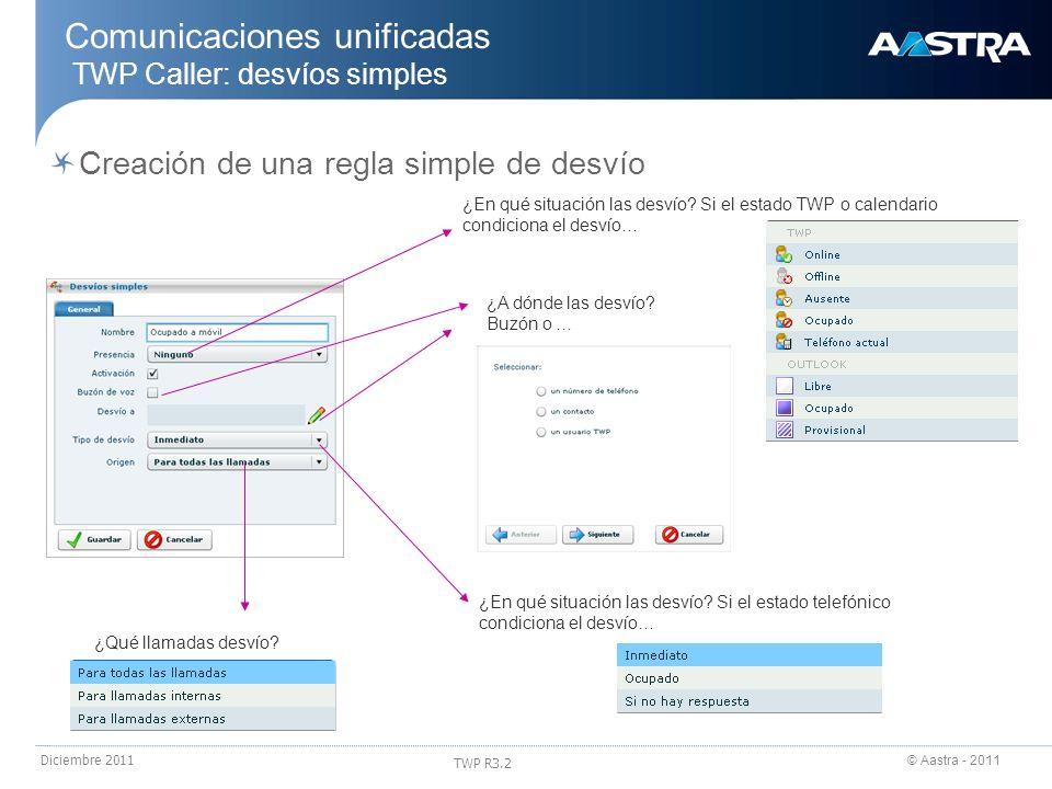 © Aastra - 2011 TWP R3.2 Diciembre 2011 Comunicaciones unificadas TWP Caller: desvíos simples Creación de una regla simple de desvío ¿En qué situación