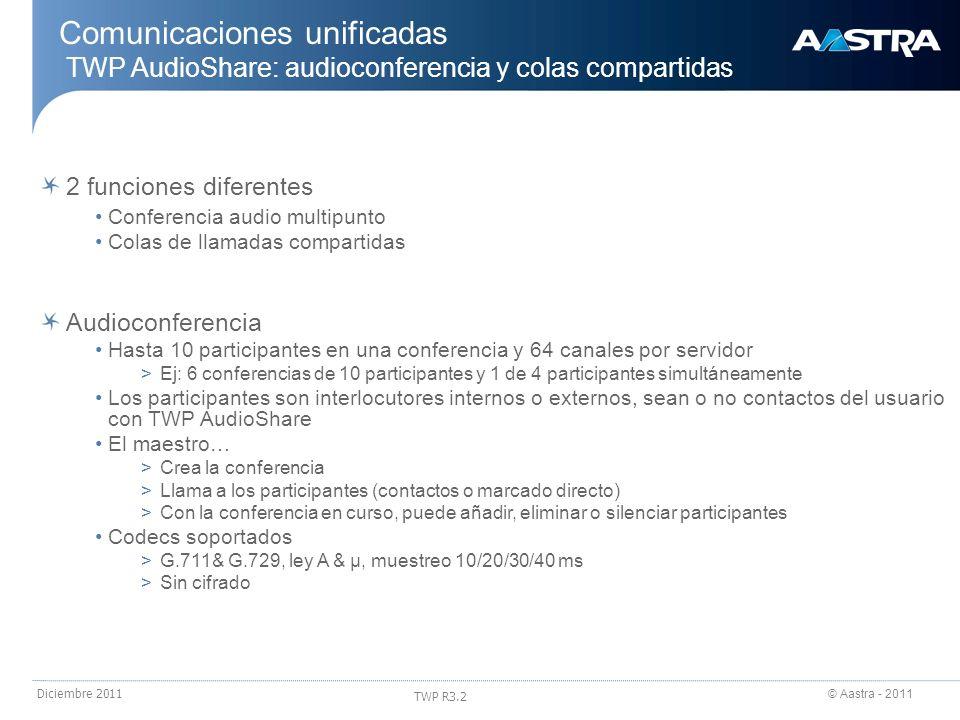 © Aastra - 2011 TWP R3.2 Diciembre 2011 Comunicaciones unificadas TWP AudioShare: audioconferencia y colas compartidas 2 funciones diferentes Conferen