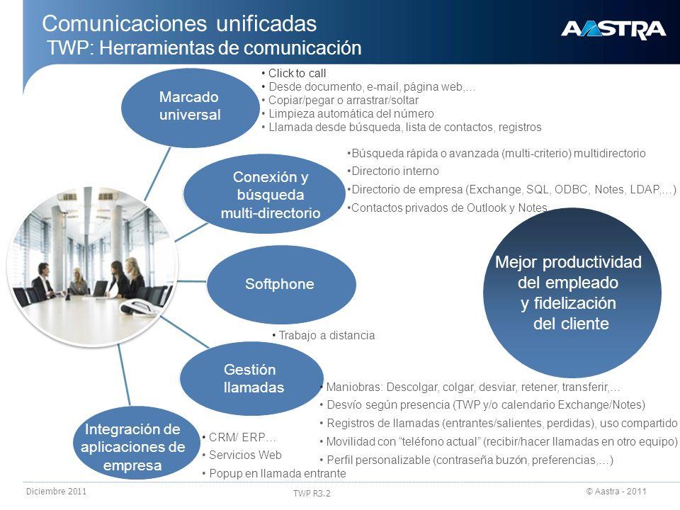© Aastra - 2011 TWP R3.2 Diciembre 2011 Mejor productividad del empleado y fidelización del cliente Click to call Desde documento, e-mail, página web,