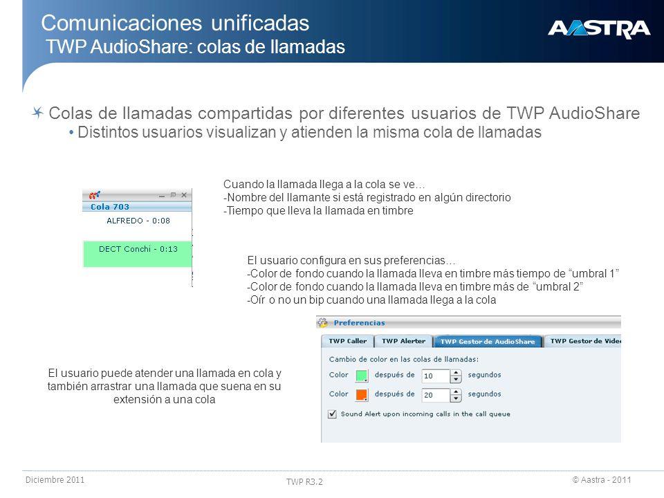 © Aastra - 2011 TWP R3.2 Diciembre 2011 Comunicaciones unificadas TWP AudioShare: colas de llamadas Colas de llamadas compartidas por diferentes usuar