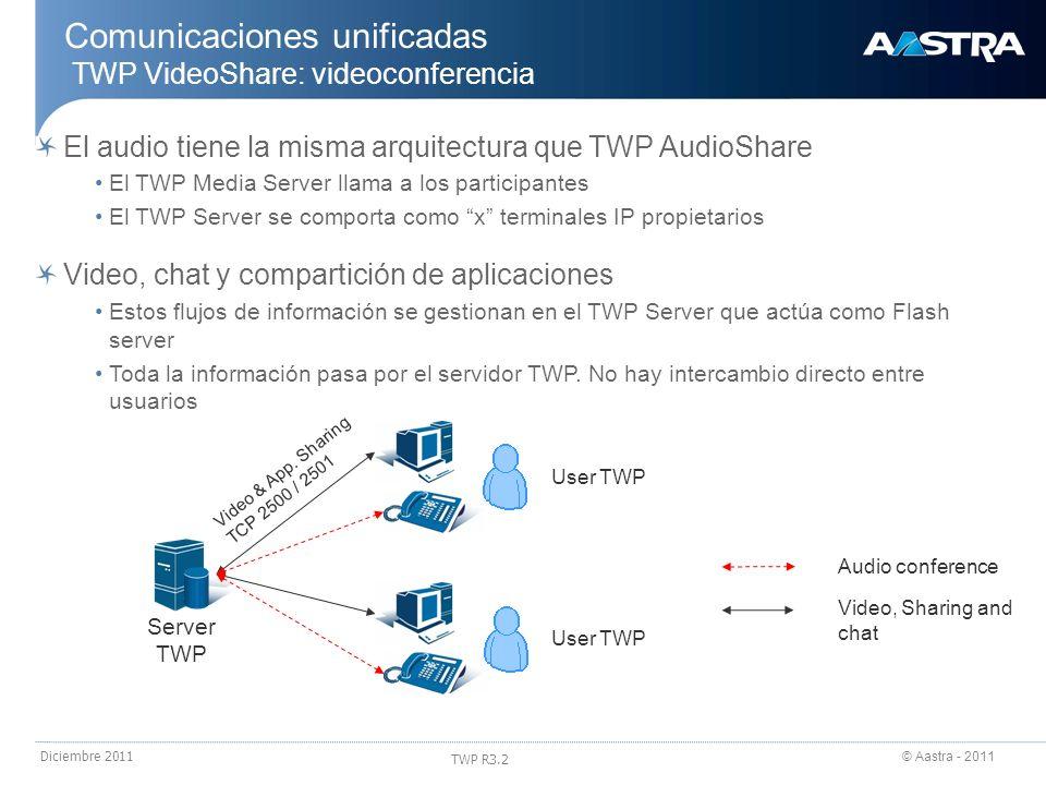 © Aastra - 2011 TWP R3.2 Diciembre 2011 El audio tiene la misma arquitectura que TWP AudioShare El TWP Media Server llama a los participantes El TWP S