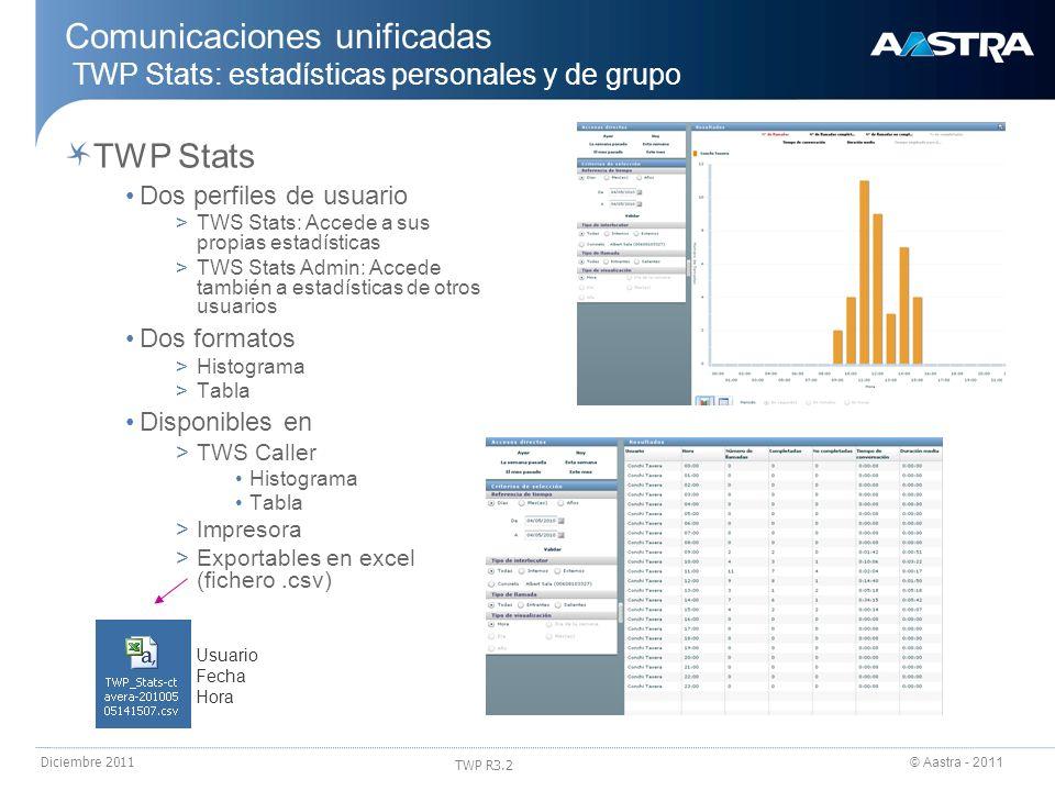 © Aastra - 2011 TWP R3.2 Diciembre 2011 TWP Stats Dos perfiles de usuario >TWS Stats: Accede a sus propias estadísticas >TWS Stats Admin: Accede tambi