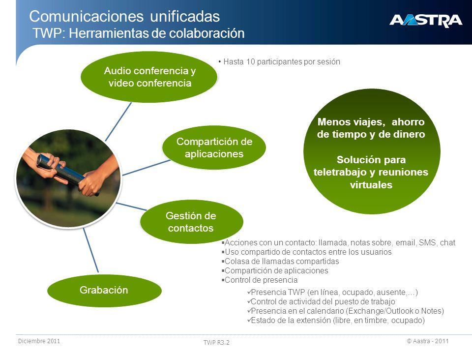 © Aastra - 2011 TWP R3.2 Diciembre 2011 Tipo de información BW (por participante) BW total por sistema (peor caso) ProtocoloMarcado QoS Audio - G711: aprox 87 Kbits/s - - G729: aprox 31 Kbits/s 5,5 Mbps (64*87) (6 conferencias de 10 + 1 conferencia de 4 en G711) UDPSí VideoEjemplo de imagen de 320x240 pixels con 20: - 15 Kbytes/s para calidad baja - 30-40 Kbytes/s para calidad media - 60 Kbytes/s o más para calidad alta 295 Mbps (6 conferencias de 10 + 1 conferencia de 4, todos compartiendo video de calidad superior) TCPNo Compartición aplicaciones Entre 150 y 300 Kbytes/s por usuario - Variable porque depende de la actividad del PC 154 Mbps (64 participantes a 300 Kbytes/s) TCPNo Comunicaciones unificadas TWP VideoShare: videoconferencia Ancho de banda
