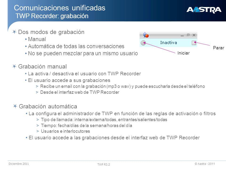 © Aastra - 2011 TWP R3.2 Diciembre 2011 Grabación manual La activa / desactiva el usuario con TWP Recorder El usuario accede a sus grabaciones >Recibe