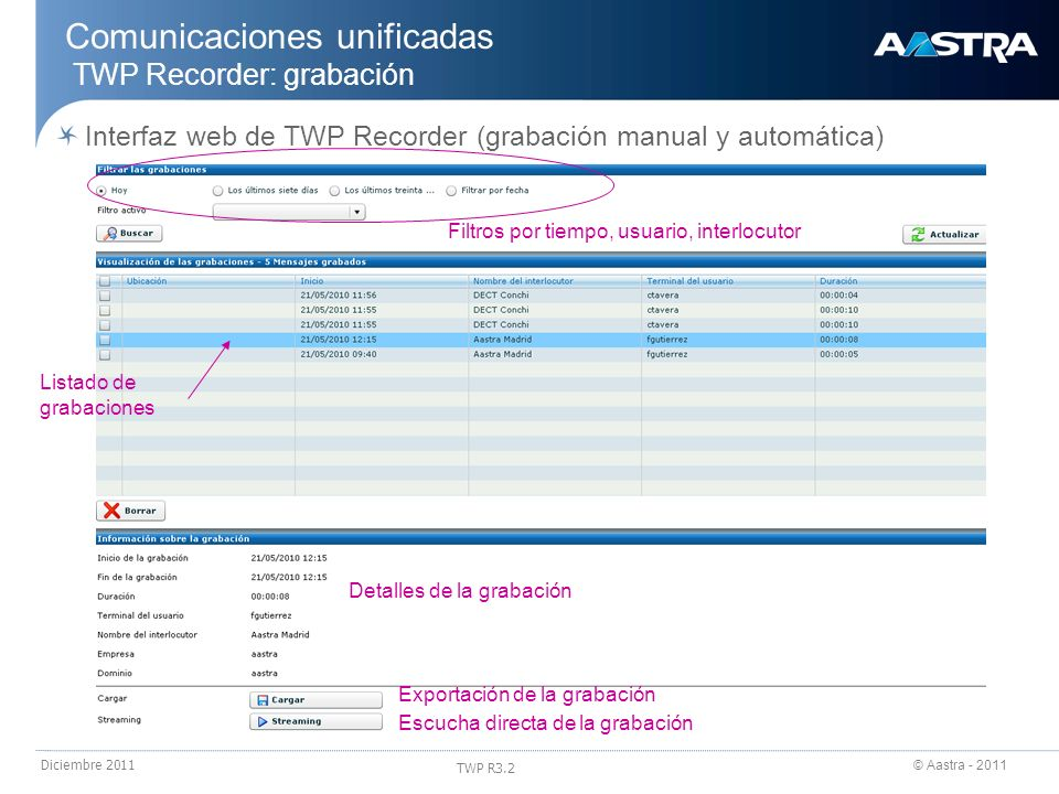 © Aastra - 2011 TWP R3.2 Diciembre 2011 Comunicaciones unificadas TWP Recorder: grabación Interfaz web de TWP Recorder (grabación manual y automática)