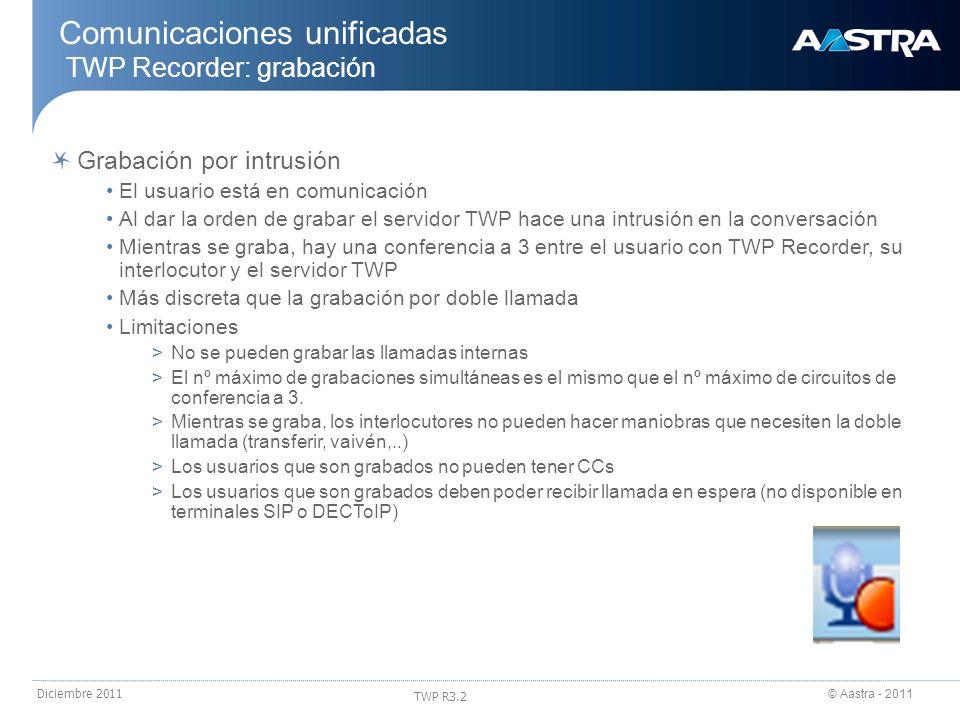 © Aastra - 2011 TWP R3.2 Diciembre 2011 Comunicaciones unificadas TWP Recorder: grabación Grabación por intrusión El usuario está en comunicación Al d