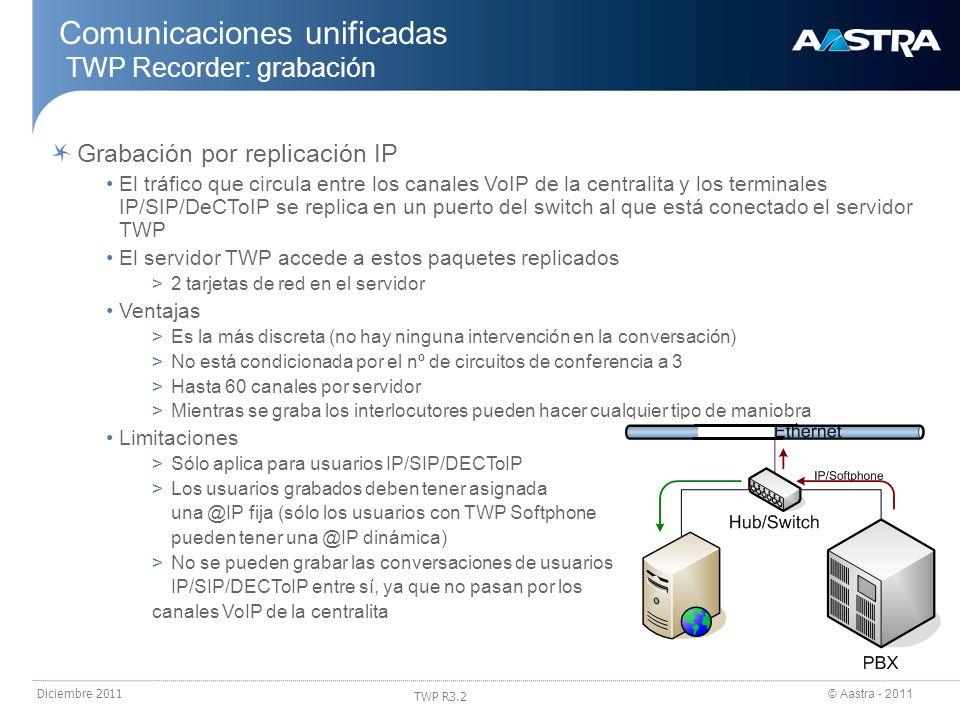 © Aastra - 2011 TWP R3.2 Diciembre 2011 Comunicaciones unificadas TWP Recorder: grabación Grabación por replicación IP El tráfico que circula entre lo