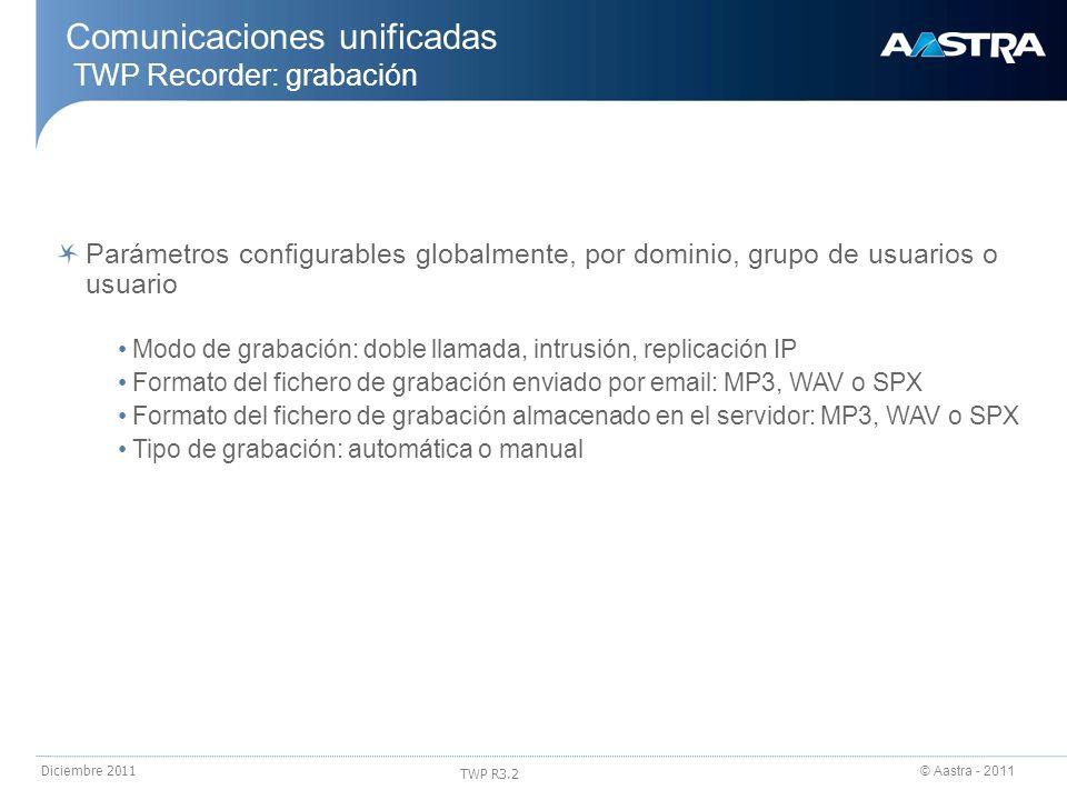 © Aastra - 2011 TWP R3.2 Diciembre 2011 Comunicaciones unificadas TWP Recorder: grabación Parámetros configurables globalmente, por dominio, grupo de