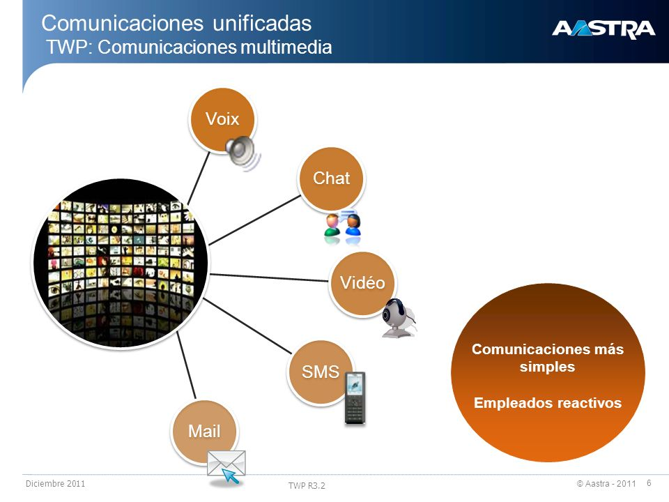 © Aastra - 2011 TWP R3.2 Diciembre 2011 Comunicaciones unificadas TWP AudioShare: audioconferencia y colas compartidas 2 funciones diferentes Conferencia audio multipunto Colas de llamadas compartidas Audioconferencia Hasta 10 participantes en una conferencia y 64 canales por servidor >Ej: 6 conferencias de 10 participantes y 1 de 4 participantes simultáneamente Los participantes son interlocutores internos o externos, sean o no contactos del usuario con TWP AudioShare El maestro… >Crea la conferencia >Llama a los participantes (contactos o marcado directo) >Con la conferencia en curso, puede añadir, eliminar o silenciar participantes Codecs soportados >G.711& G.729, ley A & µ, muestreo 10/20/30/40 ms >Sin cifrado