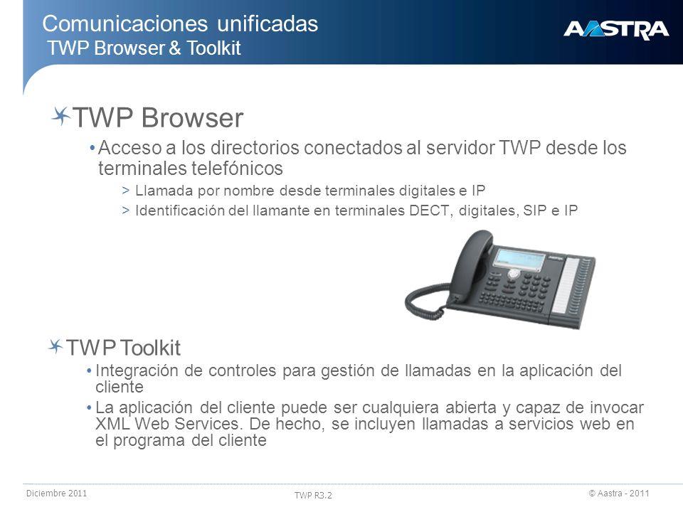 © Aastra - 2011 TWP R3.2 Diciembre 2011 TWP Browser Acceso a los directorios conectados al servidor TWP desde los terminales telefónicos >Llamada por