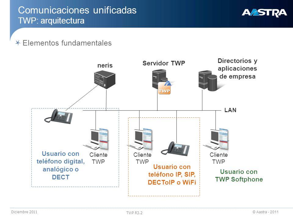 © Aastra - 2011 TWP R3.2 Diciembre 2011 Comunicaciones unificadas TWP: arquitectura Cliente TWP LAN Servidor TWP neris Usuario con teléfono digital, a