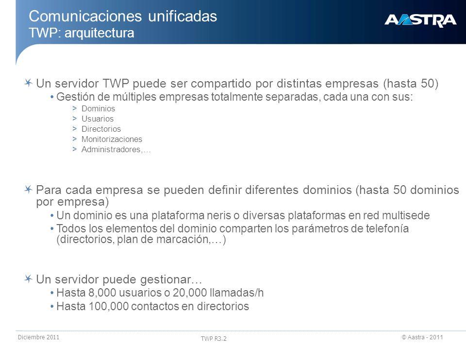 © Aastra - 2011 TWP R3.2 Diciembre 2011 Comunicaciones unificadas TWP: arquitectura Un servidor TWP puede ser compartido por distintas empresas (hasta