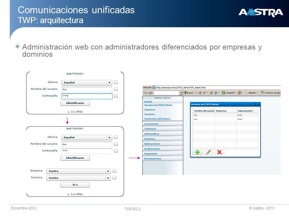 © Aastra - 2011 TWP R3.2 Diciembre 2011 Comunicaciones unificadas TWP: arquitectura Administración web con administradores diferenciados por empresas