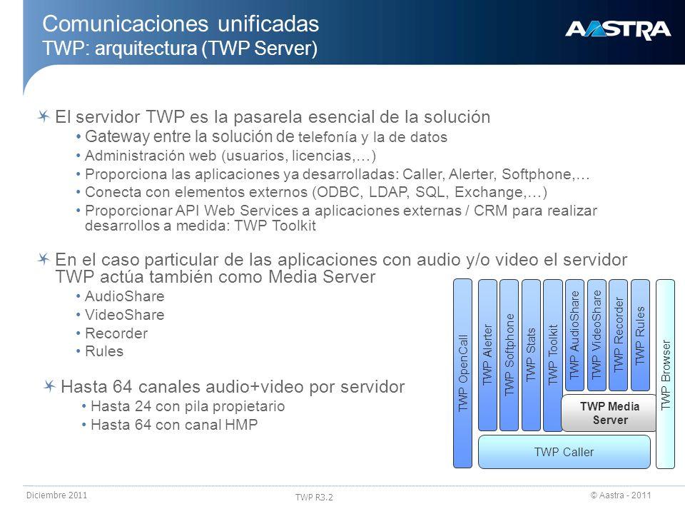 © Aastra - 2011 TWP R3.2 Diciembre 2011 Comunicaciones unificadas TWP: arquitectura (TWP Server) El servidor TWP es la pasarela esencial de la solució