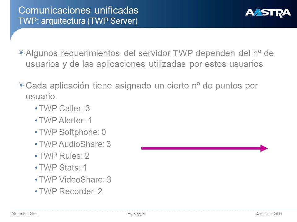 © Aastra - 2011 TWP R3.2 Diciembre 2011 Comunicaciones unificadas TWP: arquitectura (TWP Server) Algunos requerimientos del servidor TWP dependen del