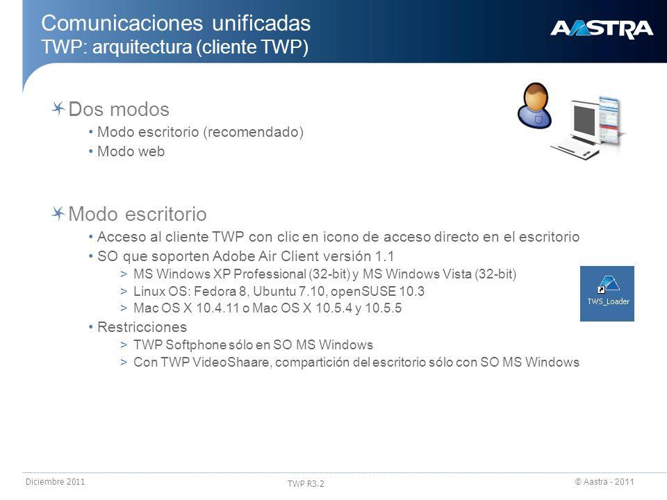 © Aastra - 2011 TWP R3.2 Diciembre 2011 Comunicaciones unificadas TWP: arquitectura (cliente TWP) Dos modos Modo escritorio (recomendado) Modo web Mod