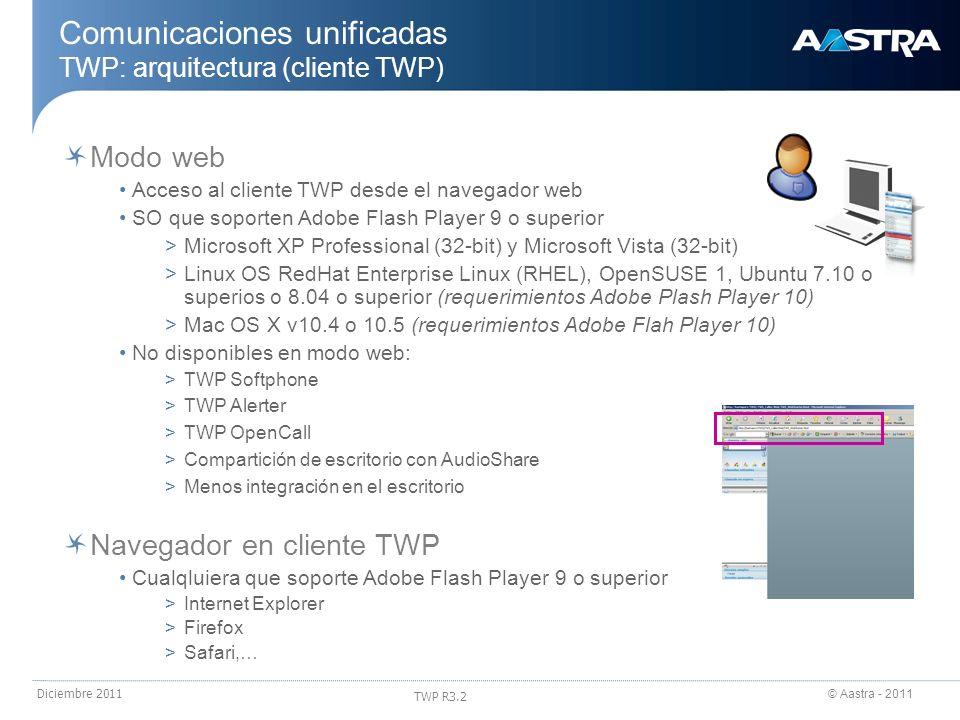 © Aastra - 2011 TWP R3.2 Diciembre 2011 Comunicaciones unificadas TWP: arquitectura (cliente TWP) Modo web Acceso al cliente TWP desde el navegador we