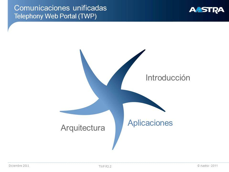 © Aastra - 2011 TWP R3.2 Diciembre 2011 Comunicaciones unificadas TWP: arquitectura Administración web con administradores diferenciados por empresas y dominios