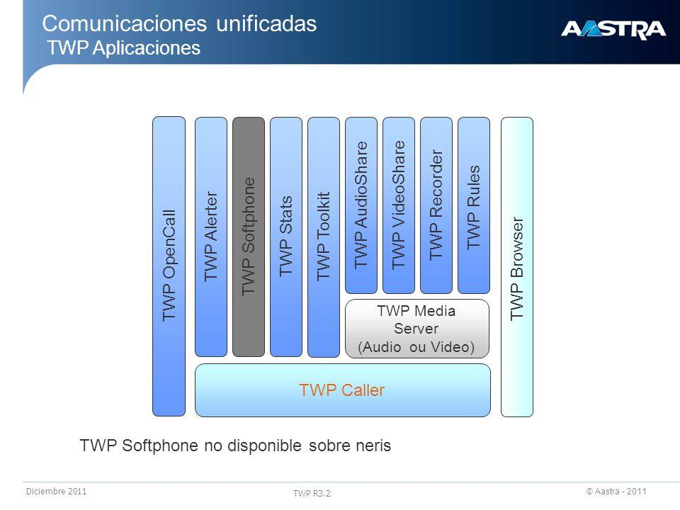 © Aastra - 2011 TWP R3.2 Diciembre 2011 Comunicaciones unificadas TWP: arquitectura (TWP Server) El servidor TWP es la pasarela esencial de la solución Gateway entre la solución de telefonía y la de datos Administración web (usuarios, licencias,…) Proporciona las aplicaciones ya desarrolladas: Caller, Alerter, Softphone,… Conecta con elementos externos (ODBC, LDAP, SQL, Exchange,…) Proporcionar API Web Services a aplicaciones externas / CRM para realizar desarrollos a medida: TWP Toolkit En el caso particular de las aplicaciones con audio y/o video el servidor TWP actúa también como Media Server AudioShare VideoShare Recorder Rules TWP Caller TWP Toolkit TWP Alerter TWP AudioShare TWP RulesTWP Recorder TWP Stats TWP Media Server TWP Browser TWP VideoShare TWP Softphone TWP OpenCall Hasta 64 canales audio+video por servidor Hasta 24 con pila propietario Hasta 64 con canal HMP
