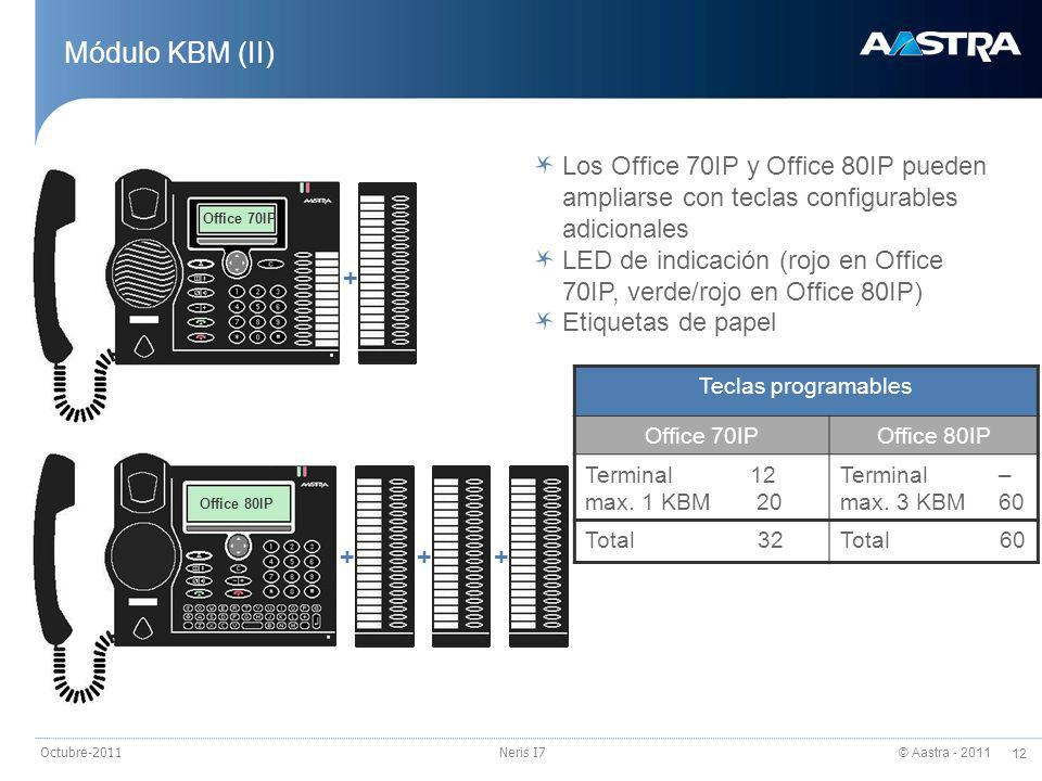 © Aastra - 2011 12 Octubre-2011Neris I7 Módulo KBM (II) Los Office 70IP y Office 80IP pueden ampliarse con teclas configurables adicionales LED de indicación (rojo en Office 70IP, verde/rojo en Office 80IP) Etiquetas de papel + +++ Office 80IP Office 70IP Teclas programables Office 70IPOffice 80IP Terminal 12 max.