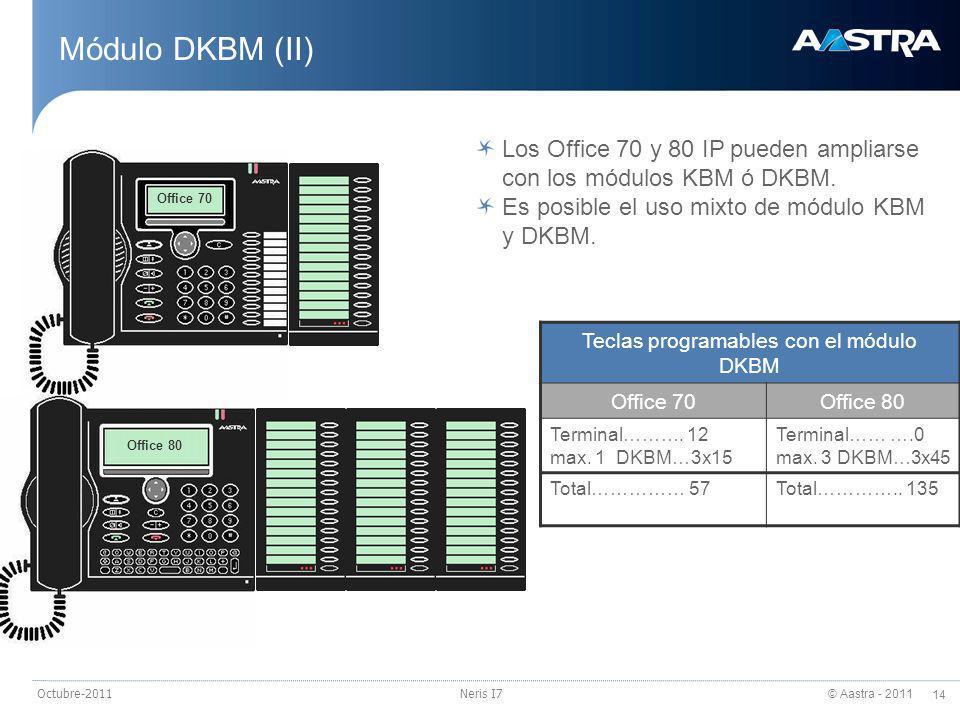 © Aastra - 2011 15 Octubre-2011Neris I7 PoE (Alimentación sobre Ethernet) La alimentación puede ser obtenida de PoE ó Un alimentador adicional.