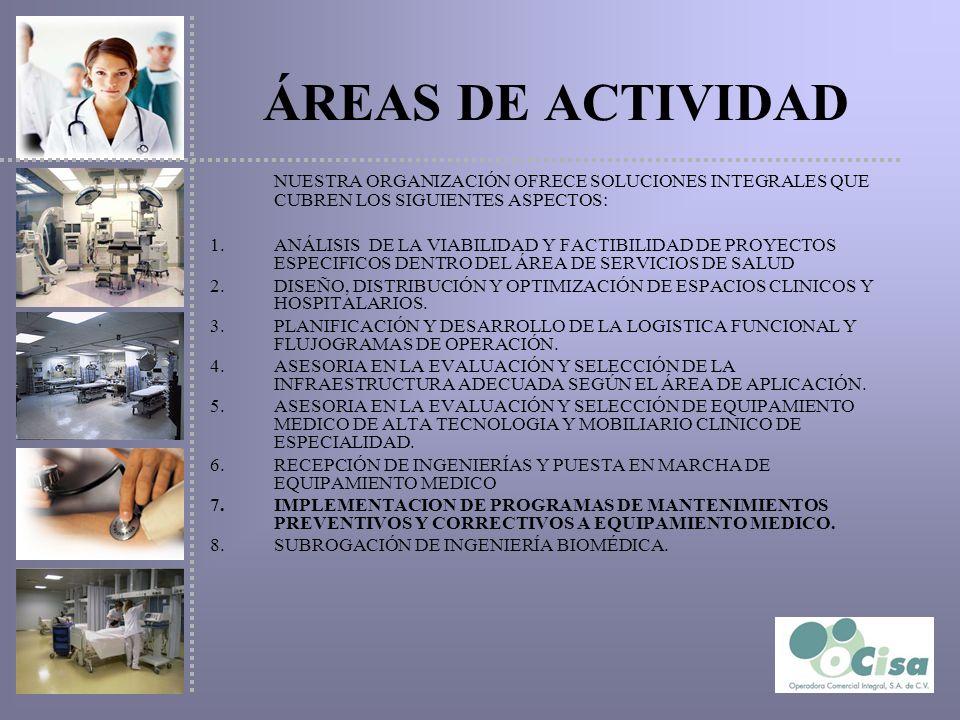 ÁREAS DE ACTIVIDAD NUESTRA ORGANIZACIÓN OFRECE SOLUCIONES INTEGRALES QUE CUBREN LOS SIGUIENTES ASPECTOS: 1.ANÁLISIS DE LA VIABILIDAD Y FACTIBILIDAD DE