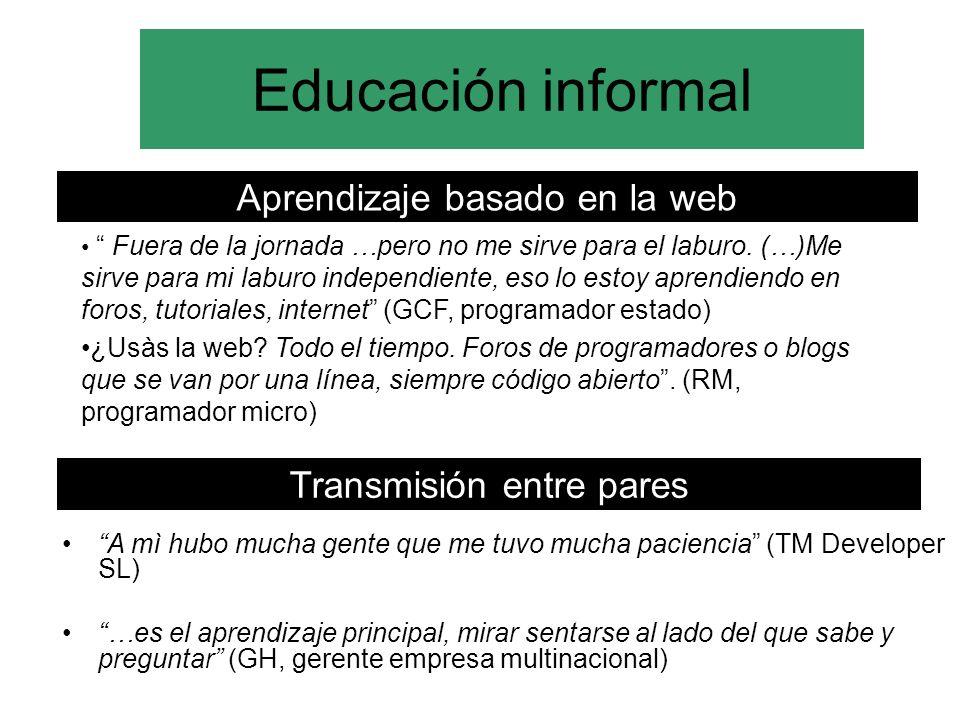 Educación informal Transmisión entre pares A mì hubo mucha gente que me tuvo mucha paciencia (TM Developer SL) …es el aprendizaje principal, mirar sen