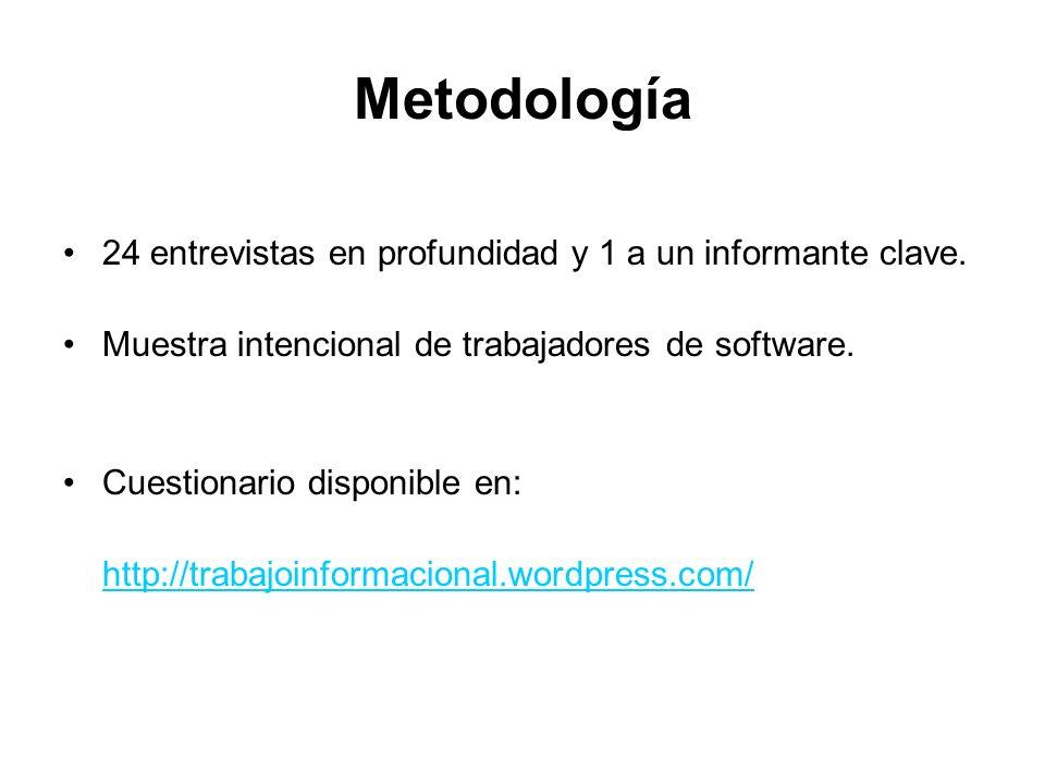 Metodología 24 entrevistas en profundidad y 1 a un informante clave. Muestra intencional de trabajadores de software. Cuestionario disponible en: http