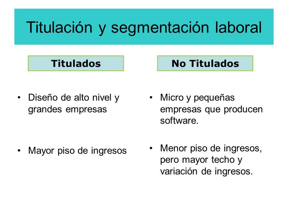 Certificaciones En el marco de la unidad productiva en la que trabajan y pagados por ella.