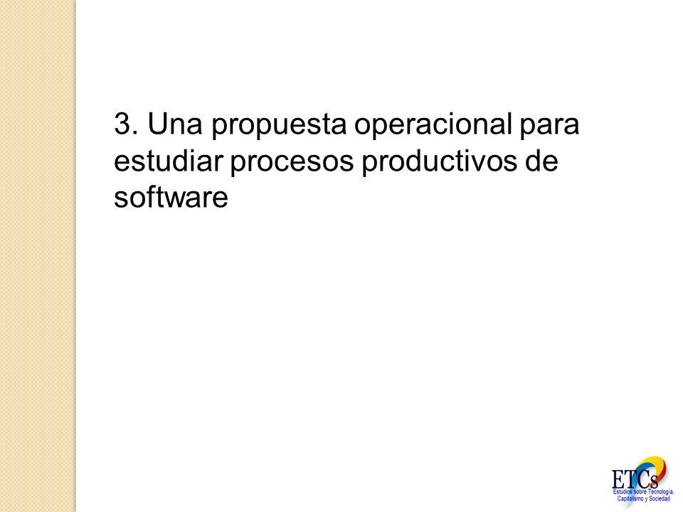 Producción de Software ¿Ocurre en el tiempo de trabajo.