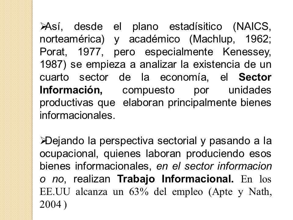 1.Sector Agroganadero 3. Sector Servicios 4. Sector Información 2.
