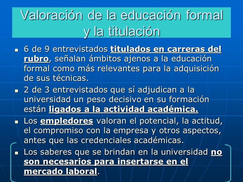 Valoración de la educación formal y la titulación 6 de 9 entrevistados titulados en carreras del rubro, señalan ámbitos ajenos a la educación formal c