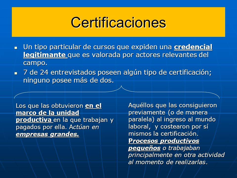 Certificaciones Un tipo particular de cursos que expiden una credencial legitimante que es valorada por actores relevantes del campo. Un tipo particul