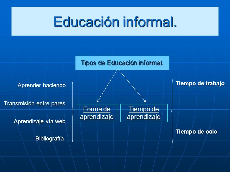 Tipos de Educación informal. Tiempo de ocio Tiempo de trabajo Forma de aprendizaje Tiempo de aprendizaje Aprender haciendo Transmisión entre pares Apr