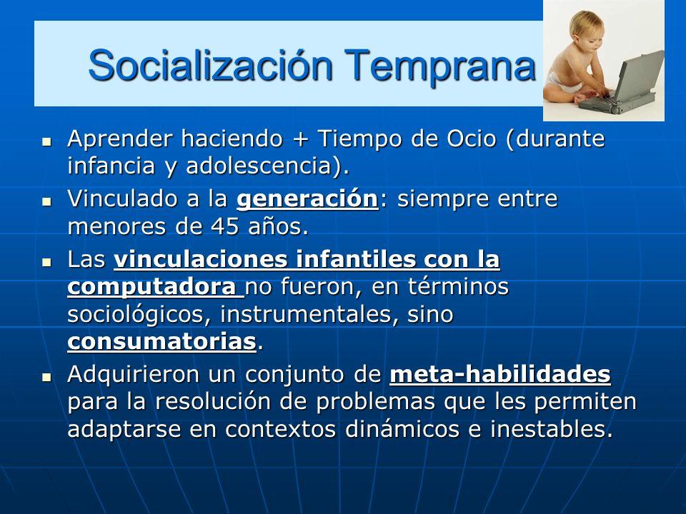 Socialización Temprana (a) Aprender haciendo + Tiempo de Ocio (durante infancia y adolescencia). Aprender haciendo + Tiempo de Ocio (durante infancia