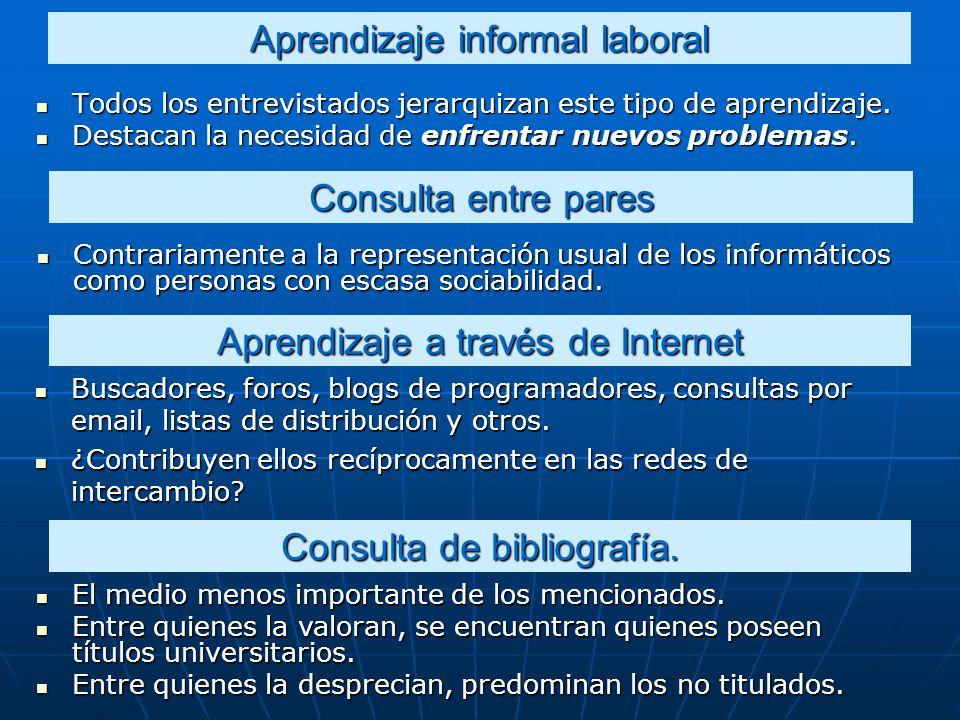 Aprendizaje informal laboral Todos los entrevistados jerarquizan este tipo de aprendizaje. Todos los entrevistados jerarquizan este tipo de aprendizaj