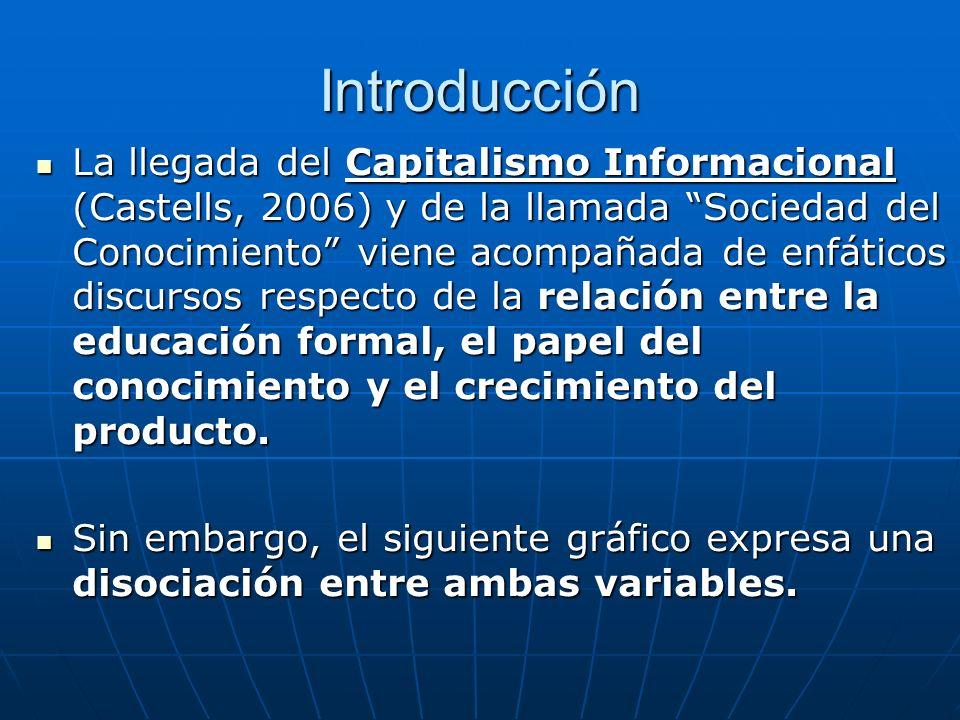 Introducción La llegada del Capitalismo Informacional (Castells, 2006) y de la llamada Sociedad del Conocimiento viene acompañada de enfáticos discursos respecto de la relación entre la educación formal, el papel del conocimiento y el crecimiento del producto.