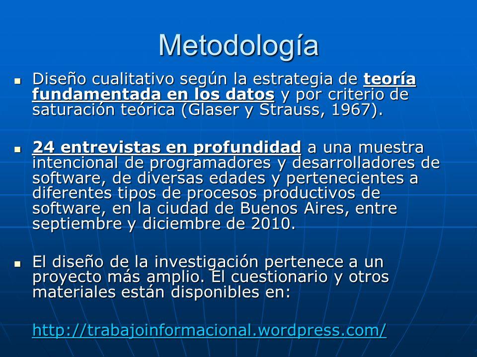 Metodología Diseño cualitativo según la estrategia de teoría fundamentada en los datos y por criterio de saturación teórica (Glaser y Strauss, 1967).