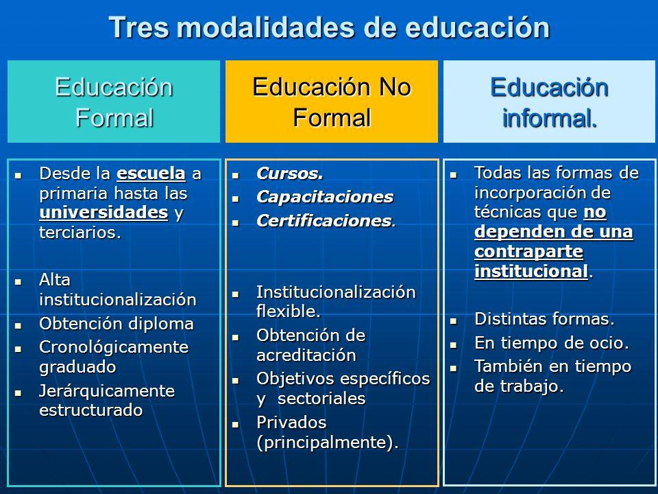 Educación Formal Desde la escuela a primaria hasta las universidades y terciarios. Desde la escuela a primaria hasta las universidades y terciarios. A