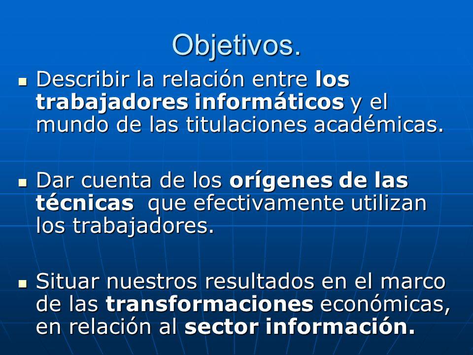 Socialización Temprana (a) Aprender haciendo + Tiempo de Ocio (durante infancia y adolescencia).