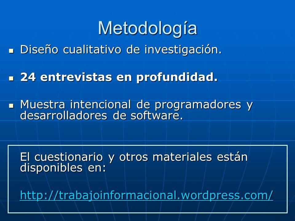 Metodología Diseño cualitativo de investigación. Diseño cualitativo de investigación.