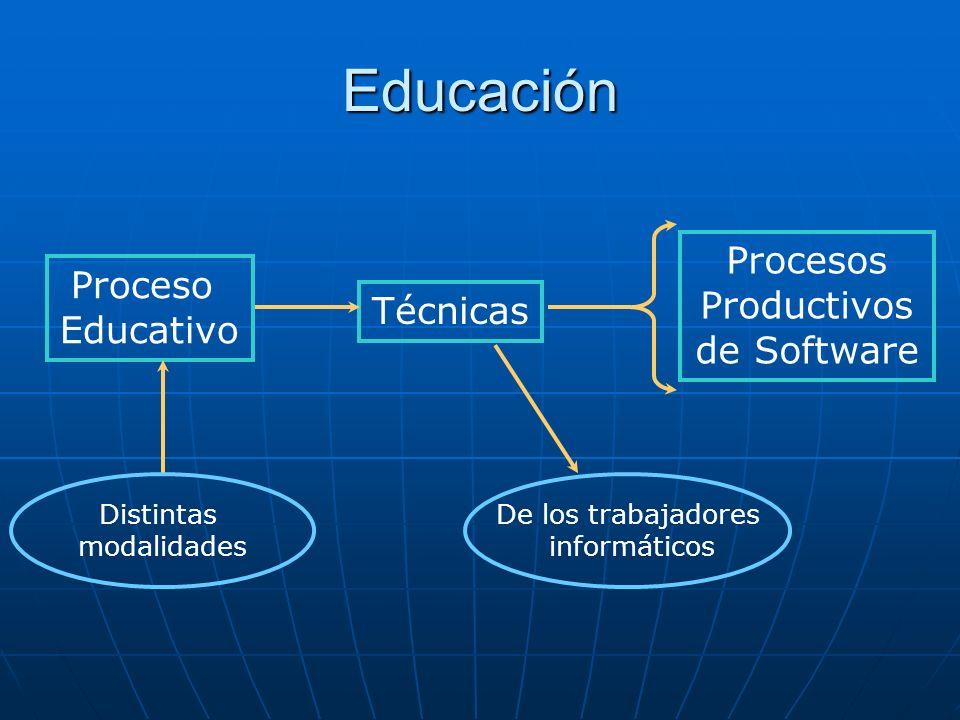 Educación Técnicas Proceso Educativo Distintas modalidades Procesos Productivos de Software De los trabajadores informáticos