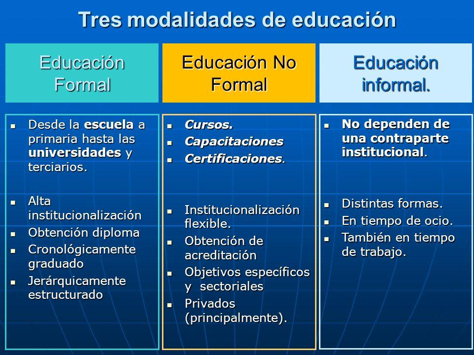 Educación Formal Desde la escuela a primaria hasta las universidades y terciarios.