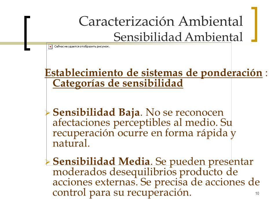 10 Caracterización Ambiental Sensibilidad Ambiental Establecimiento de sistemas de ponderación : Categorías de sensibilidad Sensibilidad Baja. No se r