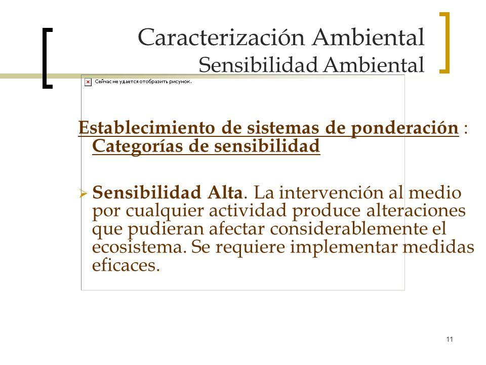 11 Caracterización Ambiental Sensibilidad Ambiental Establecimiento de sistemas de ponderación : Categorías de sensibilidad Sensibilidad Alta. La inte