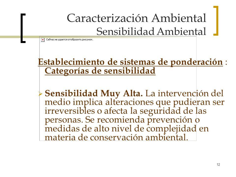 12 Caracterización Ambiental Sensibilidad Ambiental Establecimiento de sistemas de ponderación : Categorías de sensibilidad Sensibilidad Muy Alta. La