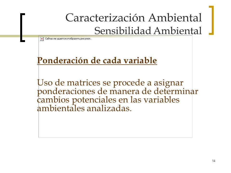 14 Caracterización Ambiental Sensibilidad Ambiental Ponderación de cada variable Uso de matrices se procede a asignar ponderaciones de manera de deter