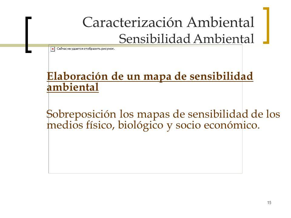 15 Caracterización Ambiental Sensibilidad Ambiental Elaboración de un mapa de sensibilidad ambiental Sobreposición los mapas de sensibilidad de los me